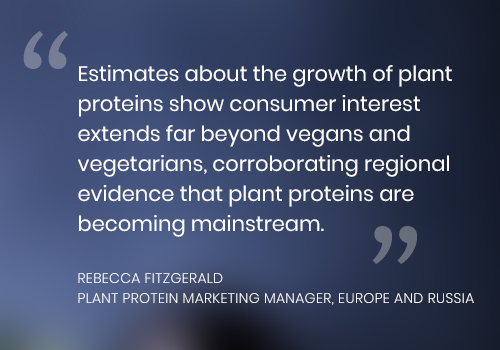 plant-protein-quotes-estimates